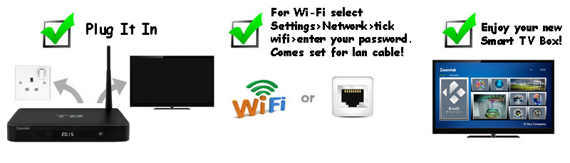 Setup TV Box